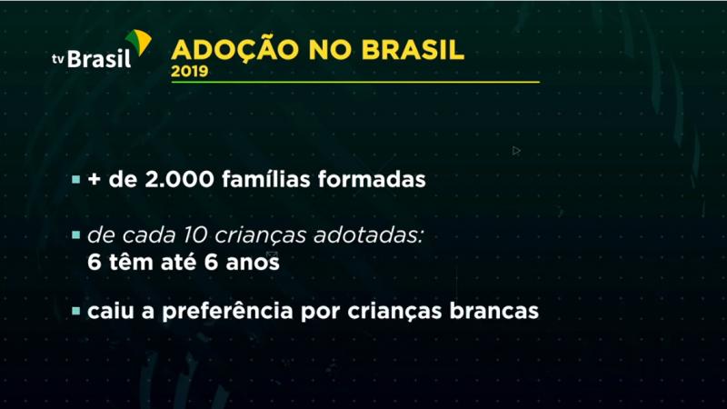 Adoção tardia no Brasil ainda é rara