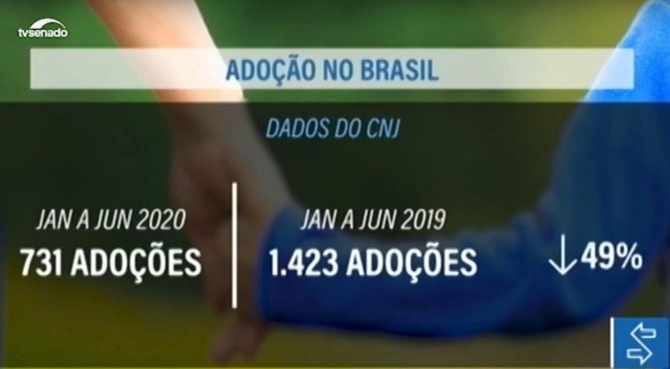 Proposta pode agilizar acolhimento e adoção de crianças na pandemia